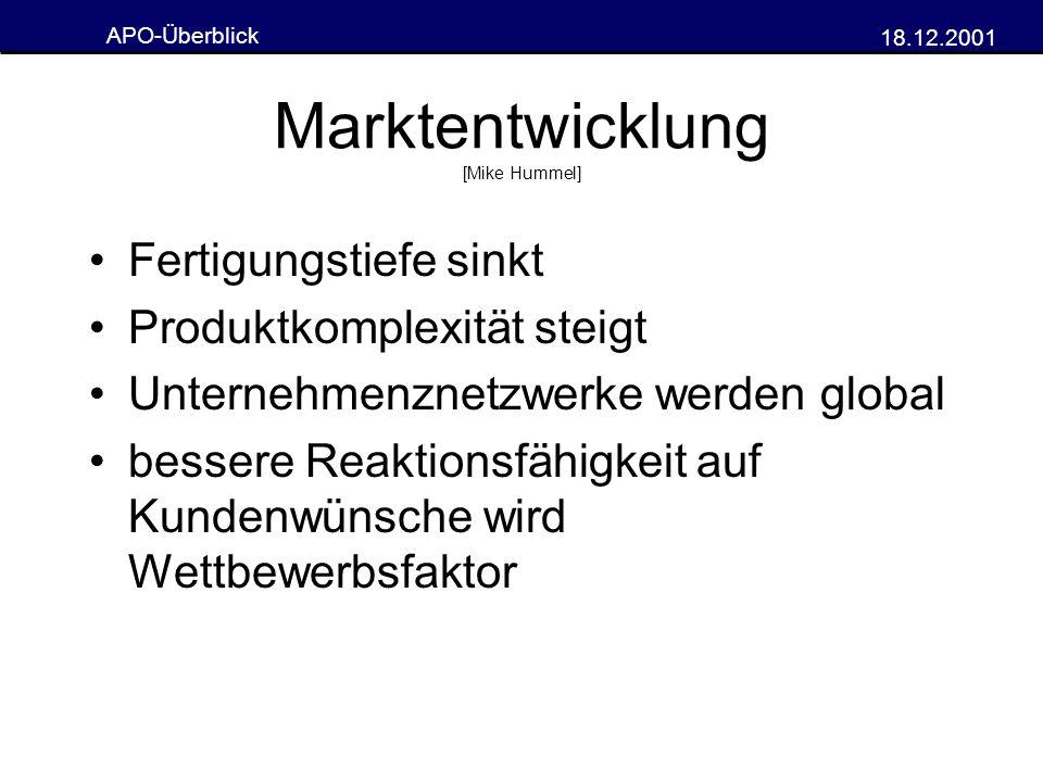 Marktentwicklung [Mike Hummel]